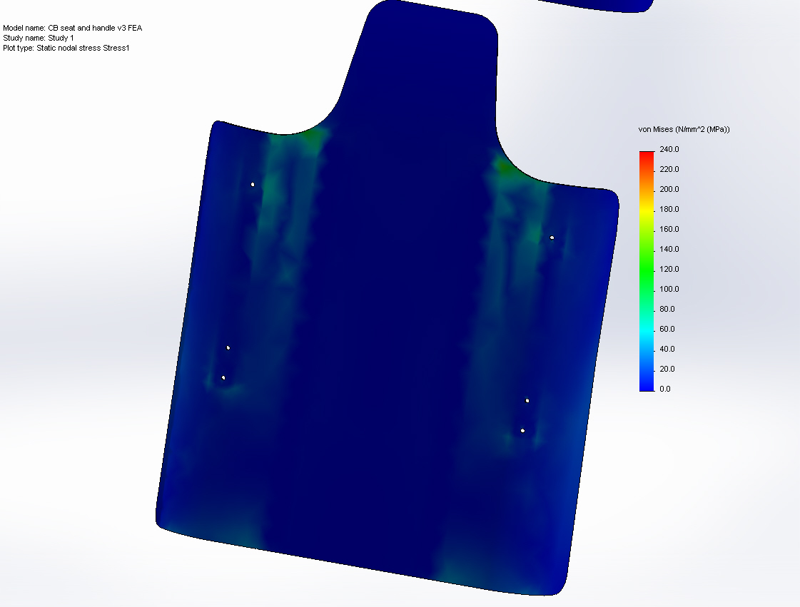 finite element results