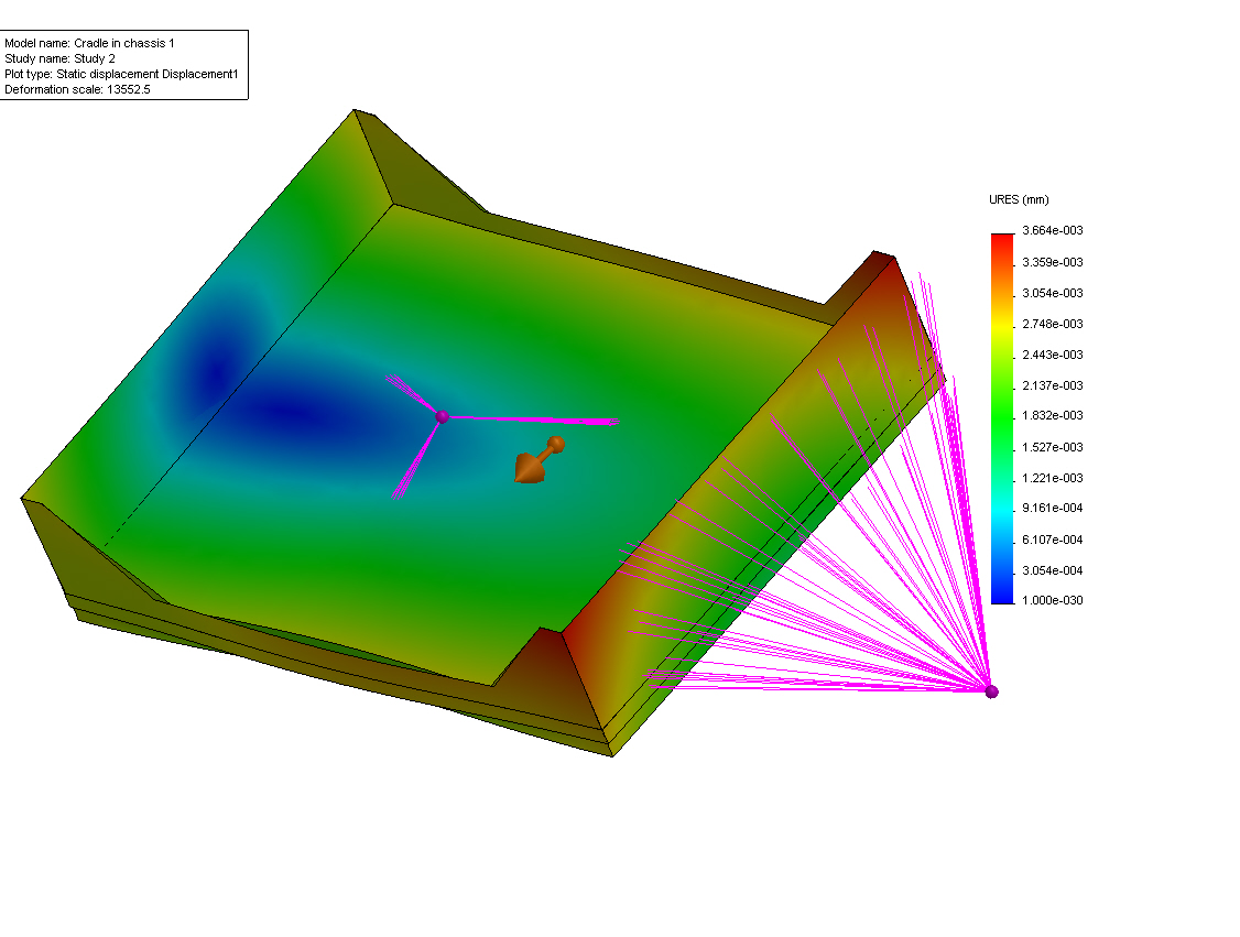 carbon chassis finite element analysis